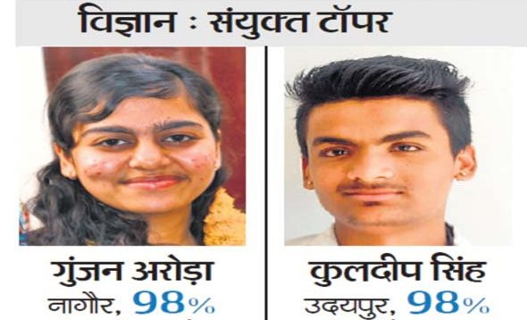 Toppers got 98% in Rajasthan Board 12th Science and Commerce result 2015