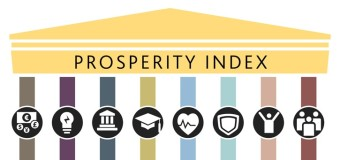 India Ranks at 92 In A List Of Most Educated Country – Legatum Prosperity Index 2015