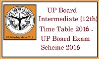 UP Board 12th Pravesh Patra 2016 – Up Board exam scheme 2016 is Available Now