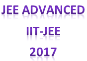 JEE Advanced Results 2017-  IIT JEE Advance Result,Topper List, Score card, Rank List 2017 LIVE at jeeadv.ac.in