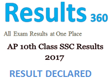 Andhra Pradesh ssc results 2017 Name Wise Declared- Bseap ssc Results with marks is Announced.