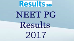 Cbse Neet Result 2018- Neet 2018 Ug Result name wise & Neet Rank card, cut off are Announced