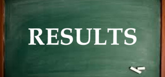 Maharashtra CET 2020 Results- MHT CET Result 2020 Subject Wise download